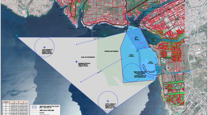 The Plan of the Ports and nautical sustainability